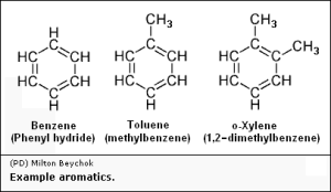 HC_Aromatics